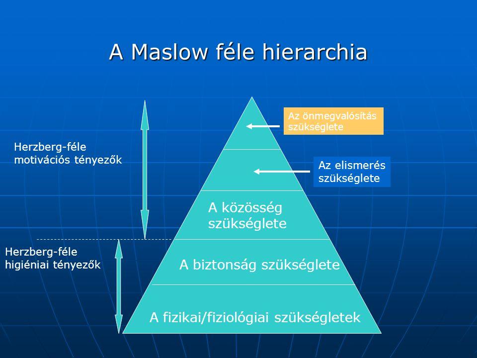A Maslow féle hierarchia A fizikai/fiziológiai szükségletek A biztonság szükséglete A közösség szükséglete Az elismerés szükséglete Az önmegvalósítás szükséglete Herzberg-féle higiéniai tényezők Herzberg-féle motivációs tényezők