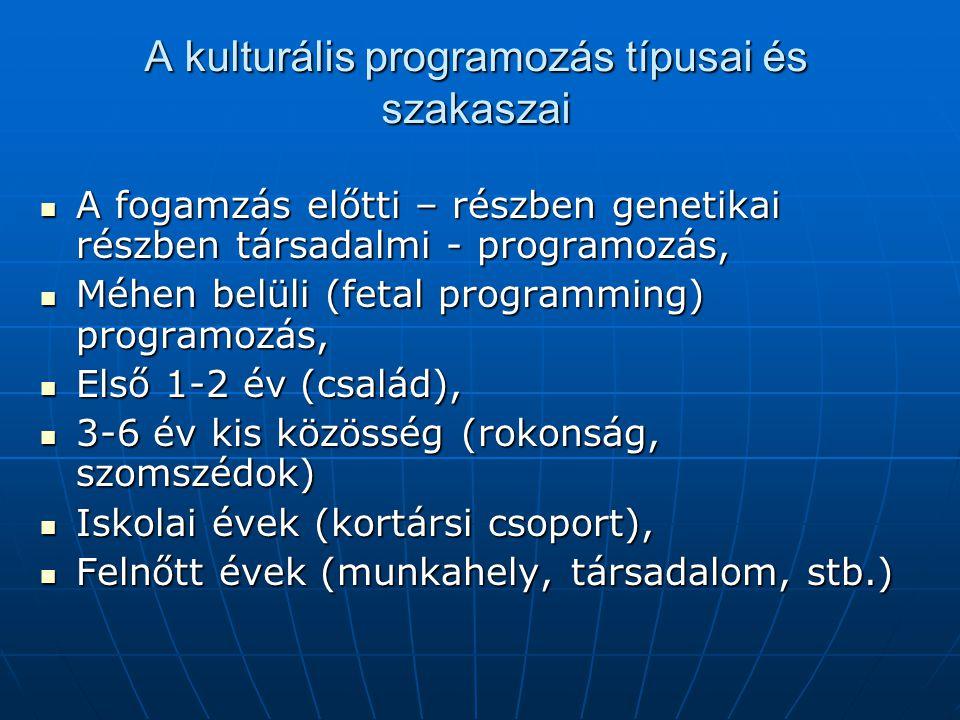 A kulturális programozás típusai és szakaszai A fogamzás előtti – részben genetikai részben társadalmi - programozás, A fogamzás előtti – részben genetikai részben társadalmi - programozás, Méhen belüli (fetal programming) programozás, Méhen belüli (fetal programming) programozás, Első 1-2 év (család), Első 1-2 év (család), 3-6 év kis közösség (rokonság, szomszédok) 3-6 év kis közösség (rokonság, szomszédok) Iskolai évek (kortársi csoport), Iskolai évek (kortársi csoport), Felnőtt évek (munkahely, társadalom, stb.) Felnőtt évek (munkahely, társadalom, stb.)
