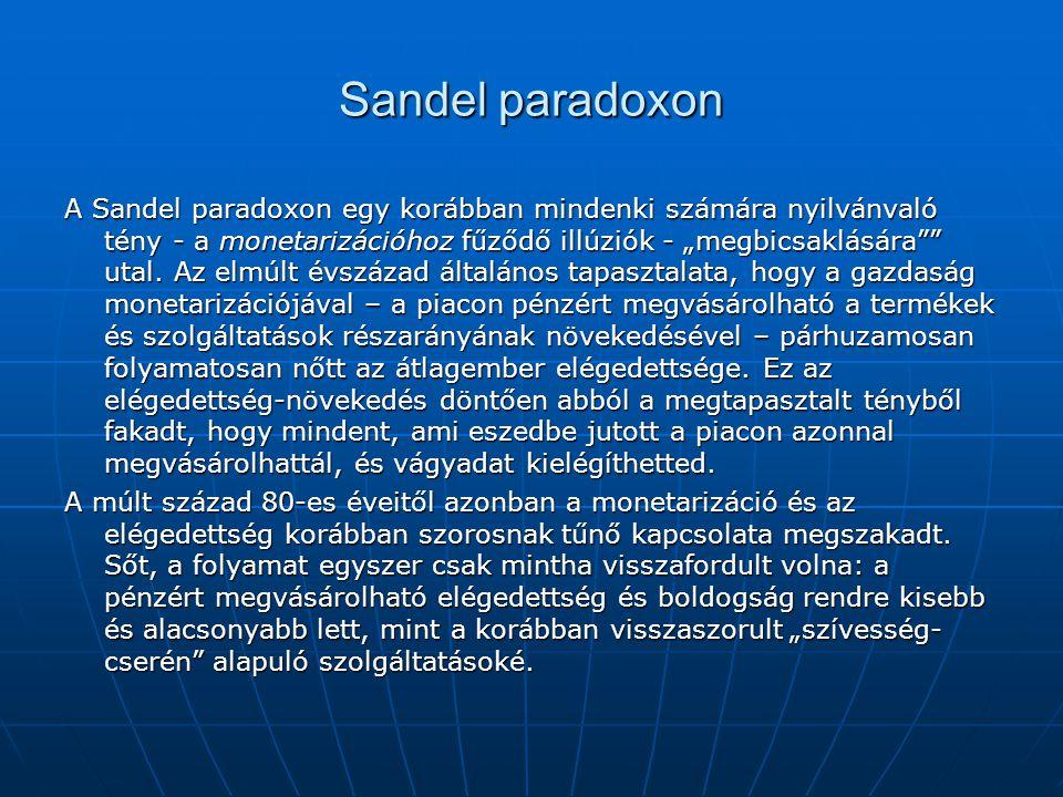"""Sandel paradoxon A Sandel paradoxon egy korábban mindenki számára nyilvánvaló tény - a monetarizációhoz fűződő illúziók - """"megbicsaklására utal."""