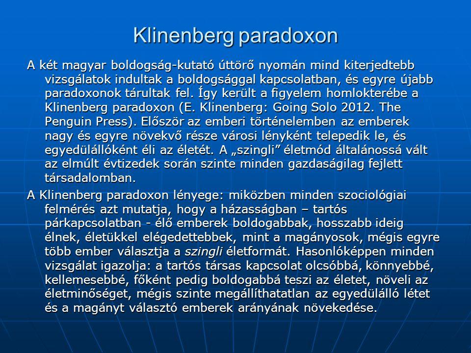 Klinenberg paradoxon A két magyar boldogság-kutató úttörő nyomán mind kiterjedtebb vizsgálatok indultak a boldogsággal kapcsolatban, és egyre újabb paradoxonok tárultak fel.