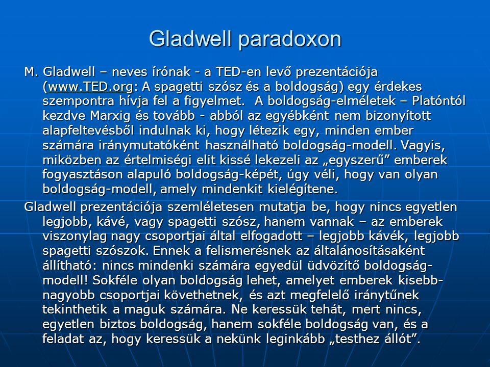 Gladwell paradoxon M.