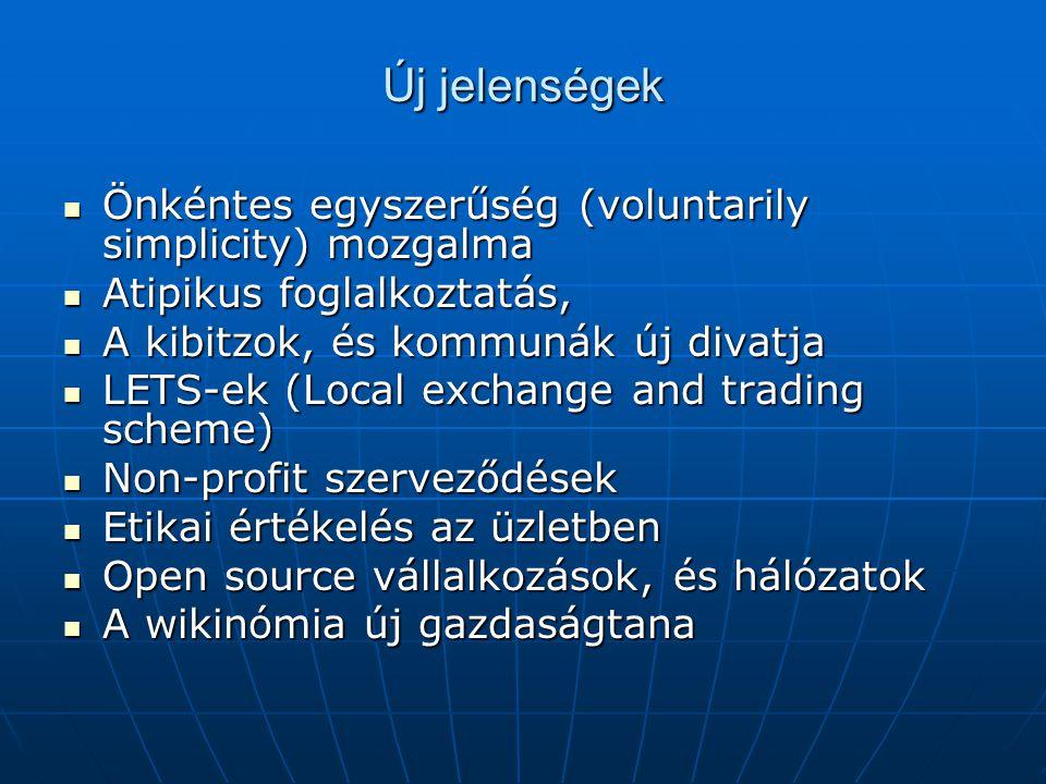 Új jelenségek Önkéntes egyszerűség (voluntarily simplicity) mozgalma Önkéntes egyszerűség (voluntarily simplicity) mozgalma Atipikus foglalkoztatás, Atipikus foglalkoztatás, A kibitzok, és kommunák új divatja A kibitzok, és kommunák új divatja LETS-ek (Local exchange and trading scheme) LETS-ek (Local exchange and trading scheme) Non-profit szerveződések Non-profit szerveződések Etikai értékelés az üzletben Etikai értékelés az üzletben Open source vállalkozások, és hálózatok Open source vállalkozások, és hálózatok A wikinómia új gazdaságtana A wikinómia új gazdaságtana
