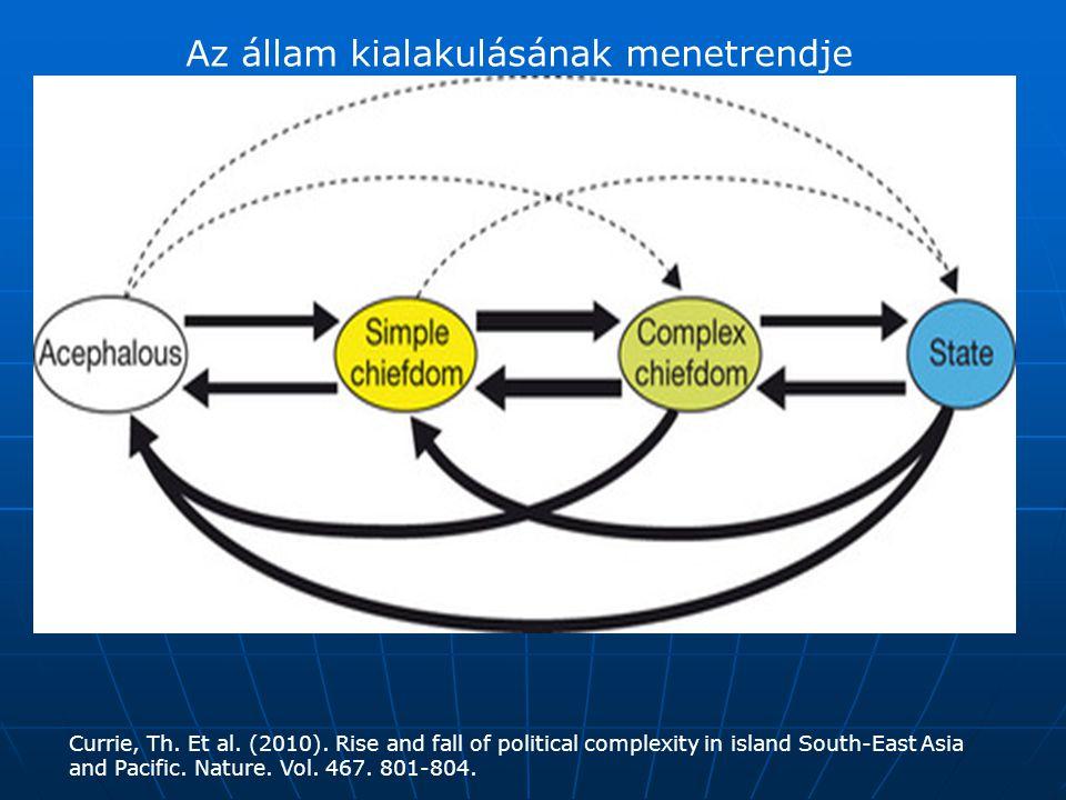 Az intézmények szintje: Állam, adózás, törvények, politika A kulturális univerzáliák szintje: Szociális szabályok, hatalom, A szimbólumok szintje: Zás