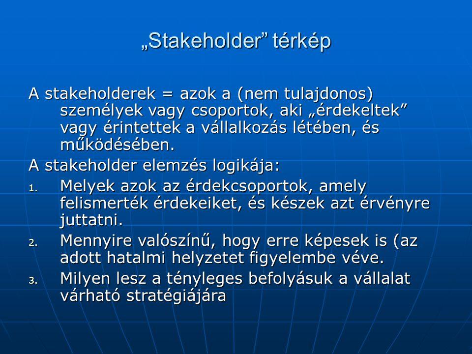 """""""Stakeholder"""" térkép A stakeholderek = azok a (nem tulajdonos) személyek vagy csoportok, aki """"érdekeltek"""" vagy érintettek a vállalkozás létében, és mű"""