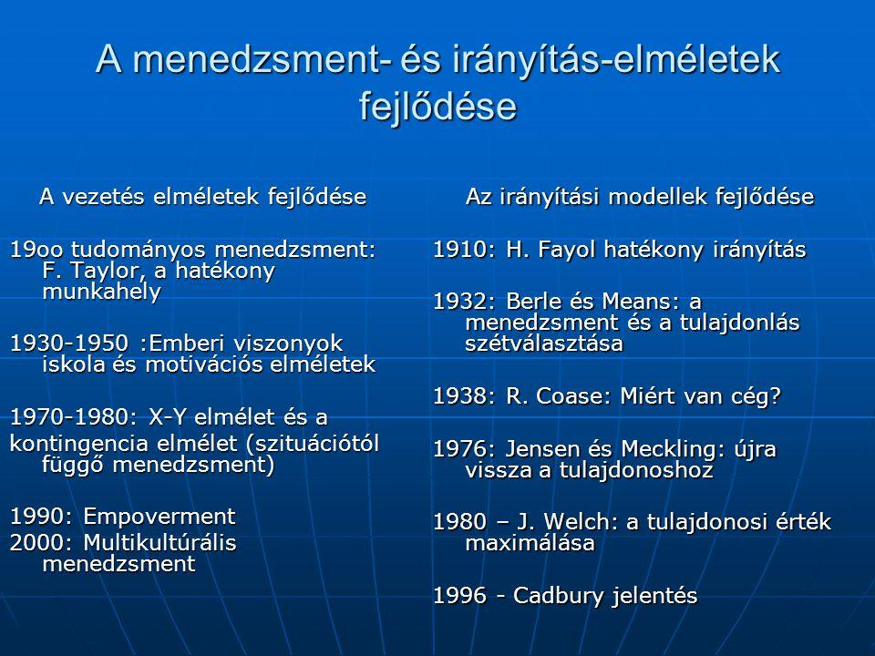 A menedzsment- és irányítás-elméletek fejlődése A vezetés elméletek fejlődése 19oo tudományos menedzsment: F. Taylor, a hatékony munkahely 1930-1950 :