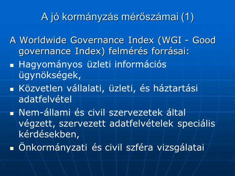 A jó kormányzás mérőszámai (1) A Worldwide Governance Index (WGI - Good governance Index) felmérés forrásai: Hagyományos üzleti információs ügynökségek, Közvetlen vállalati, üzleti, és háztartási adatfelvétel Nem-állami és civil szervezetek által végzett, szervezett adatfelvételek speciális kérdésekben, Önkormányzati és civil szféra vizsgálatai