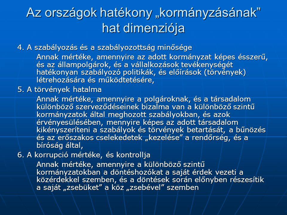 """Az országok hatékony """"kormányzásának hat dimenziója 4."""