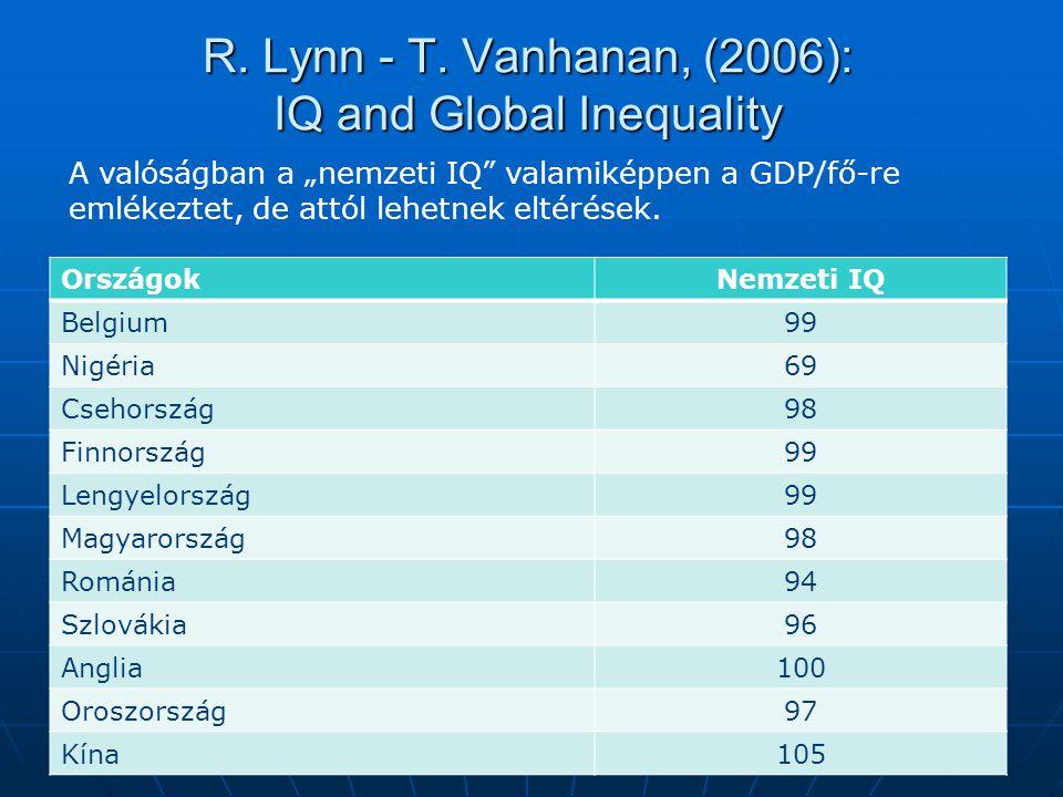 R. Lynn - T.