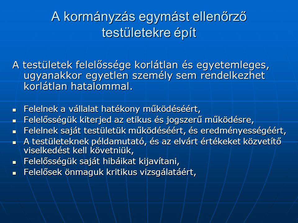 A Transparency International elemzése 14.Belorusszia 127 (2.5) 8.