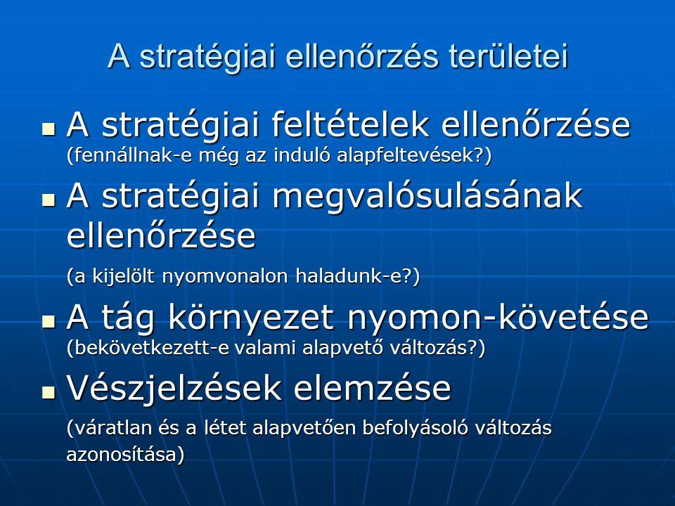 A stratégiai ellenőrzés területei A stratégiai feltételek ellenőrzése (fennállnak-e még az induló alapfeltevések?) A stratégiai feltételek ellenőrzése (fennállnak-e még az induló alapfeltevések?) A stratégiai megvalósulásának ellenőrzése A stratégiai megvalósulásának ellenőrzése (a kijelölt nyomvonalon haladunk-e?) A tág környezet nyomon-követése (bekövetkezett-e valami alapvető változás?) A tág környezet nyomon-követése (bekövetkezett-e valami alapvető változás?) Vészjelzések elemzése Vészjelzések elemzése (váratlan és a létet alapvetően befolyásoló változás azonosítása)
