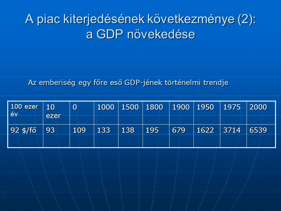 A piac kiterjedésének következménye (2): a GDP növekedése 100 ezer év 10 ezer 01000150018001900195019752000 92 $/fő 93109133138195679162237146539 Az e