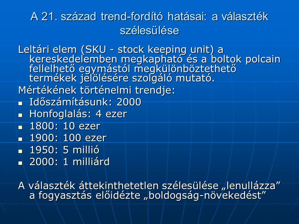 A 21. század trend-fordító hatásai: a választék szélesülése Leltári elem (SKU - stock keeping unit) a kereskedelemben megkapható és a boltok polcain f