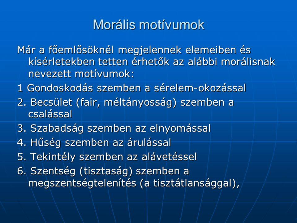 Morális motívumok Már a főemlősöknél megjelennek elemeiben és kísérletekben tetten érhetők az alábbi morálisnak nevezett motívumok: 1 Gondoskodás szem