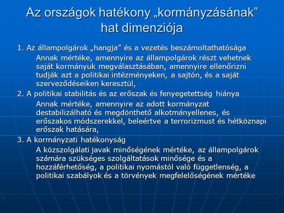 """Az országok hatékony """"kormányzásának hat dimenziója 1."""