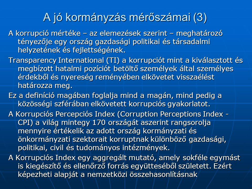 A jó kormányzás mérőszámai (3) A korrupció mértéke – az elemezések szerint – meghatározó tényezője egy ország gazdasági politikai és társadalmi helyzetének és fejlettségének.