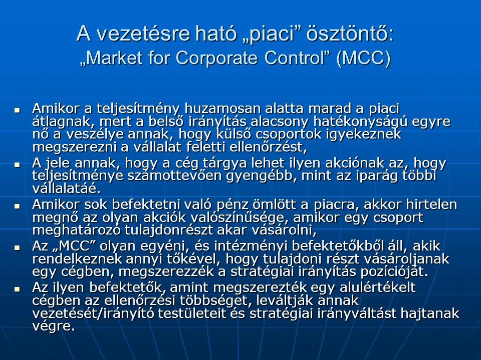 """A vezetésre ható """"piaci ösztöntő: """"Market for Corporate Control (MCC) Amikor a teljesítmény huzamosan alatta marad a piaci átlagnak, mert a belső irányítás alacsony hatékonyságú egyre nő a veszélye annak, hogy külső csoportok igyekeznek megszerezni a vállalat feletti ellenőrzést, Amikor a teljesítmény huzamosan alatta marad a piaci átlagnak, mert a belső irányítás alacsony hatékonyságú egyre nő a veszélye annak, hogy külső csoportok igyekeznek megszerezni a vállalat feletti ellenőrzést, A jele annak, hogy a cég tárgya lehet ilyen akciónak az, hogy teljesítménye számottevően gyengébb, mint az iparág többi vállalatáé."""