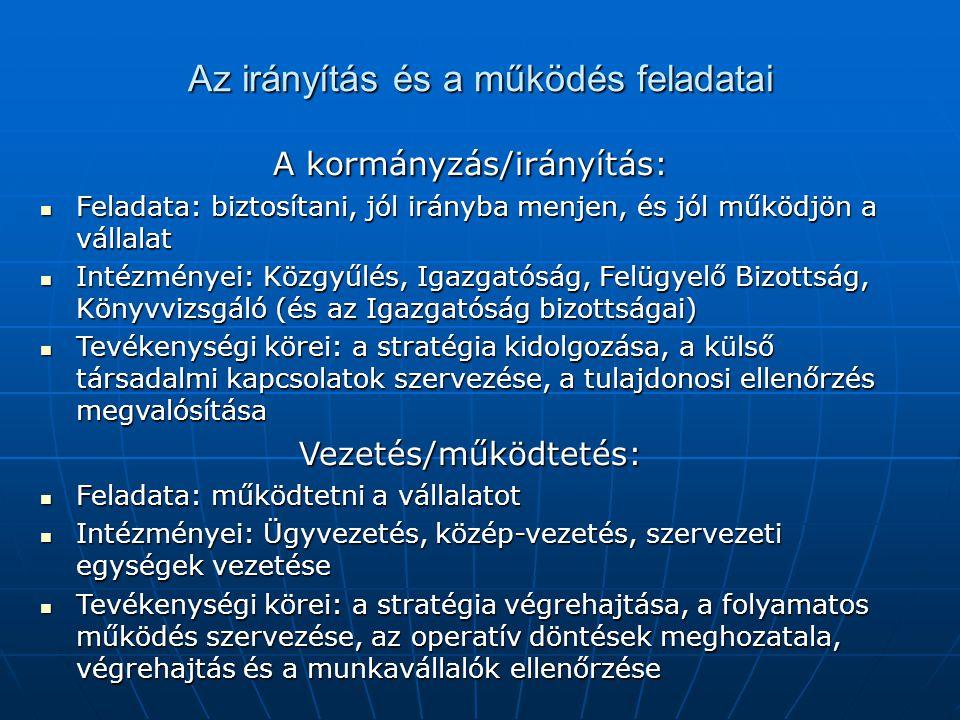 Az irányítás és a működés feladatai A kormányzás/irányítás: Feladata: biztosítani, jól irányba menjen, és jól működjön a vállalat Feladata: biztosítani, jól irányba menjen, és jól működjön a vállalat Intézményei: Közgyűlés, Igazgatóság, Felügyelő Bizottság, Könyvvizsgáló (és az Igazgatóság bizottságai) Intézményei: Közgyűlés, Igazgatóság, Felügyelő Bizottság, Könyvvizsgáló (és az Igazgatóság bizottságai) Tevékenységi körei: a stratégia kidolgozása, a külső társadalmi kapcsolatok szervezése, a tulajdonosi ellenőrzés megvalósítása Tevékenységi körei: a stratégia kidolgozása, a külső társadalmi kapcsolatok szervezése, a tulajdonosi ellenőrzés megvalósításaVezetés/működtetés: Feladata: működtetni a vállalatot Feladata: működtetni a vállalatot Intézményei: Ügyvezetés, közép-vezetés, szervezeti egységek vezetése Intézményei: Ügyvezetés, közép-vezetés, szervezeti egységek vezetése Tevékenységi körei: a stratégia végrehajtása, a folyamatos működés szervezése, az operatív döntések meghozatala, végrehajtás és a munkavállalók ellenőrzése Tevékenységi körei: a stratégia végrehajtása, a folyamatos működés szervezése, az operatív döntések meghozatala, végrehajtás és a munkavállalók ellenőrzése