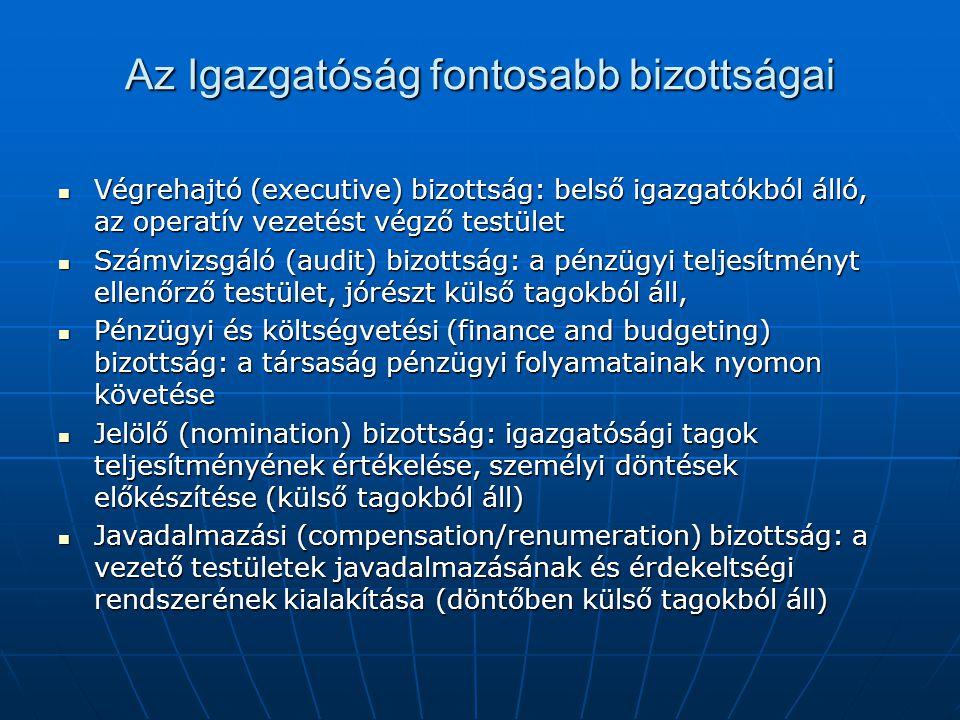 Az Igazgatóság fontosabb bizottságai Végrehajtó (executive) bizottság: belső igazgatókból álló, az operatív vezetést végző testület Végrehajtó (executive) bizottság: belső igazgatókból álló, az operatív vezetést végző testület Számvizsgáló (audit) bizottság: a pénzügyi teljesítményt ellenőrző testület, jórészt külső tagokból áll, Számvizsgáló (audit) bizottság: a pénzügyi teljesítményt ellenőrző testület, jórészt külső tagokból áll, Pénzügyi és költségvetési (finance and budgeting) bizottság: a társaság pénzügyi folyamatainak nyomon követése Pénzügyi és költségvetési (finance and budgeting) bizottság: a társaság pénzügyi folyamatainak nyomon követése Jelölő (nomination) bizottság: igazgatósági tagok teljesítményének értékelése, személyi döntések előkészítése (külső tagokból áll) Jelölő (nomination) bizottság: igazgatósági tagok teljesítményének értékelése, személyi döntések előkészítése (külső tagokból áll) Javadalmazási (compensation/renumeration) bizottság: a vezető testületek javadalmazásának és érdekeltségi rendszerének kialakítása (döntőben külső tagokból áll) Javadalmazási (compensation/renumeration) bizottság: a vezető testületek javadalmazásának és érdekeltségi rendszerének kialakítása (döntőben külső tagokból áll)