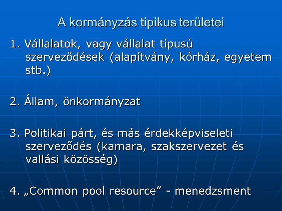 A kormányzás tipikus területei 1. Vállalatok, vagy vállalat típusú szerveződések (alapítvány, kórház, egyetem stb.) 2. Állam, önkormányzat 3. Politika