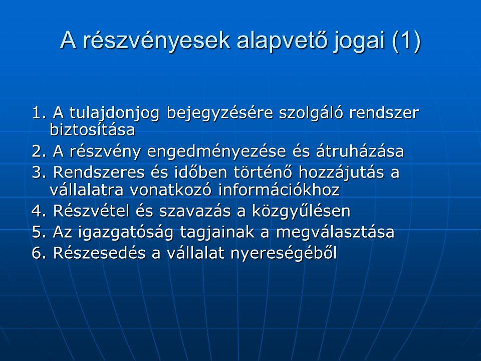 A részvényesek alapvető jogai (1) 1. A tulajdonjog bejegyzésére szolgáló rendszer biztosítása 2.
