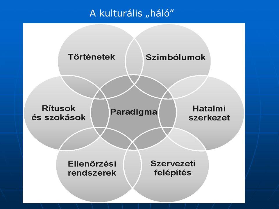 """A kulturális """"háló"""