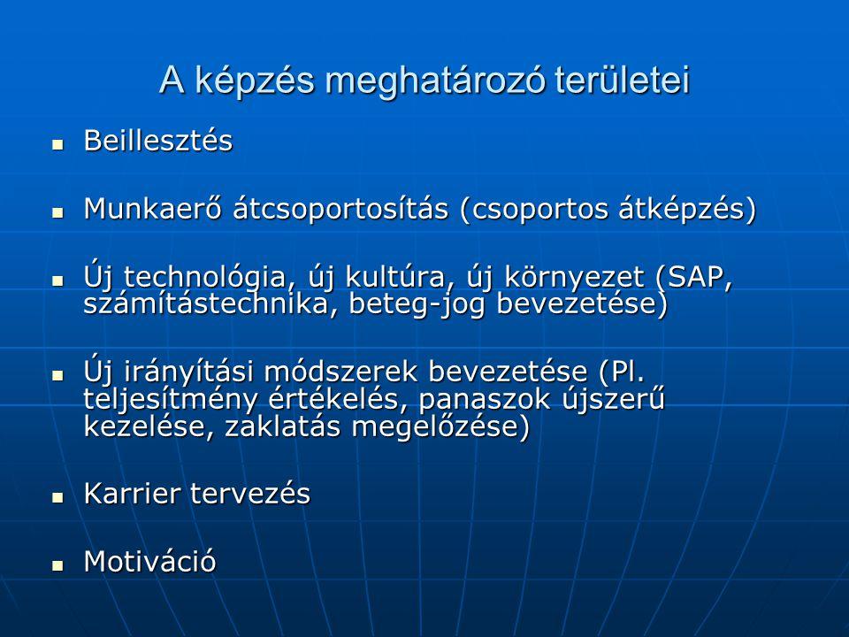 A képzés meghatározó területei Beillesztés Beillesztés Munkaerő átcsoportosítás (csoportos átképzés) Munkaerő átcsoportosítás (csoportos átképzés) Új technológia, új kultúra, új környezet (SAP, számítástechnika, beteg-jog bevezetése) Új technológia, új kultúra, új környezet (SAP, számítástechnika, beteg-jog bevezetése) Új irányítási módszerek bevezetése (Pl.