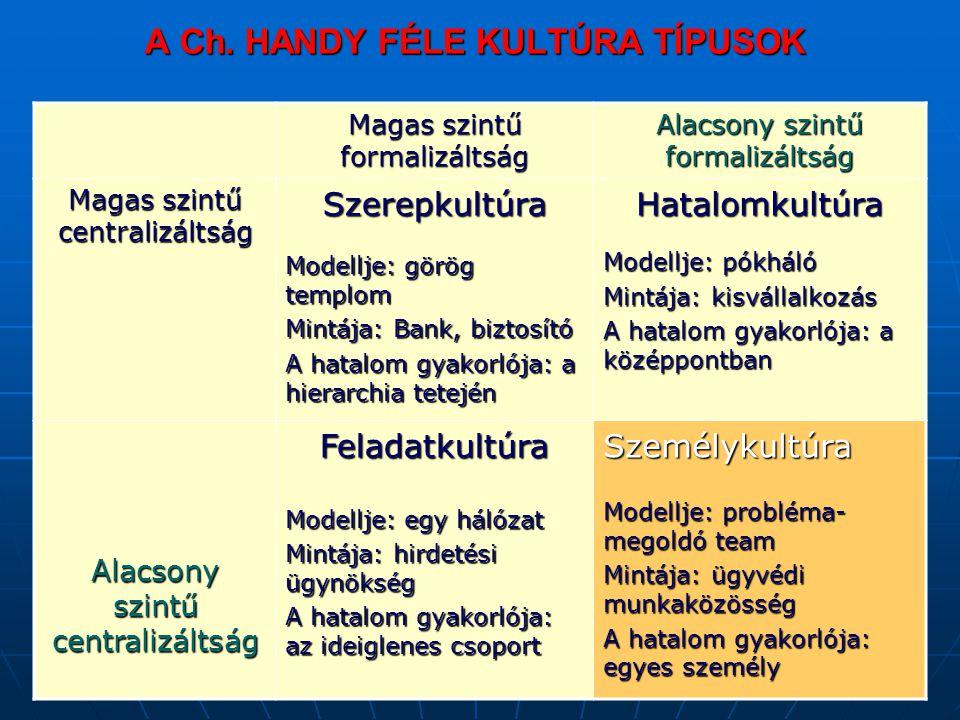 A Ch. HANDY FÉLE KULTÚRA TÍPUSOK Magas szintű formalizáltság Alacsony szintű formalizáltság Magas szintű centralizáltság Szerepkultúra Modellje: görög