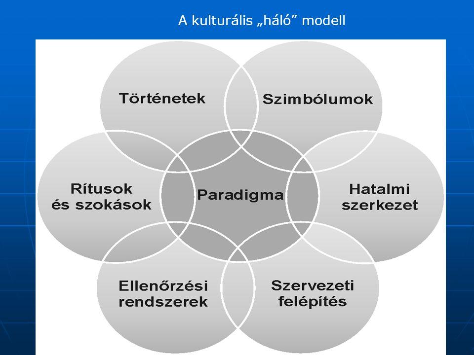"""A kulturális """"háló"""" modell"""