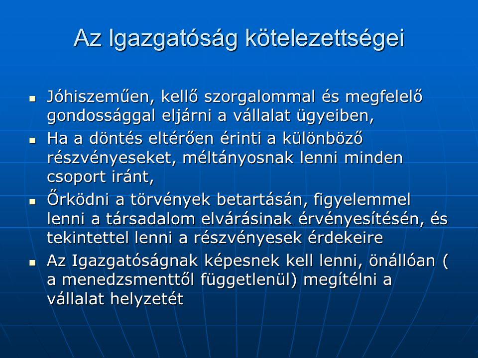 Az Igazgatóság kötelezettségei Jóhiszeműen, kellő szorgalommal és megfelelő gondossággal eljárni a vállalat ügyeiben, Jóhiszeműen, kellő szorgalommal
