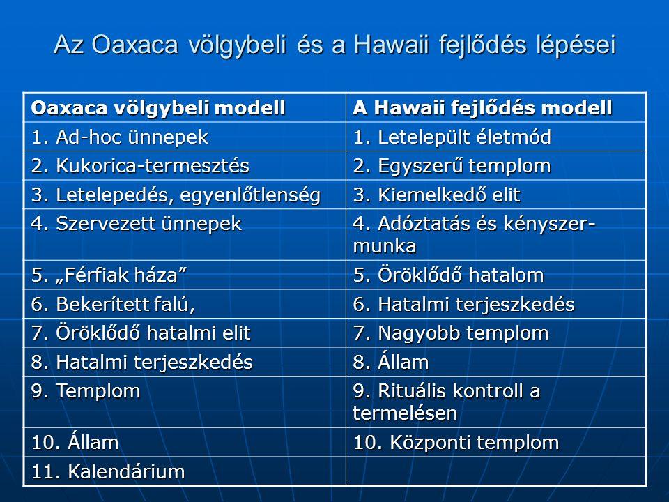 Az Oaxaca völgybeli és a Hawaii fejlődés lépései Oaxaca völgybeli modell A Hawaii fejlődés modell 1. Ad-hoc ünnepek 1. Letelepült életmód 2. Kukorica-