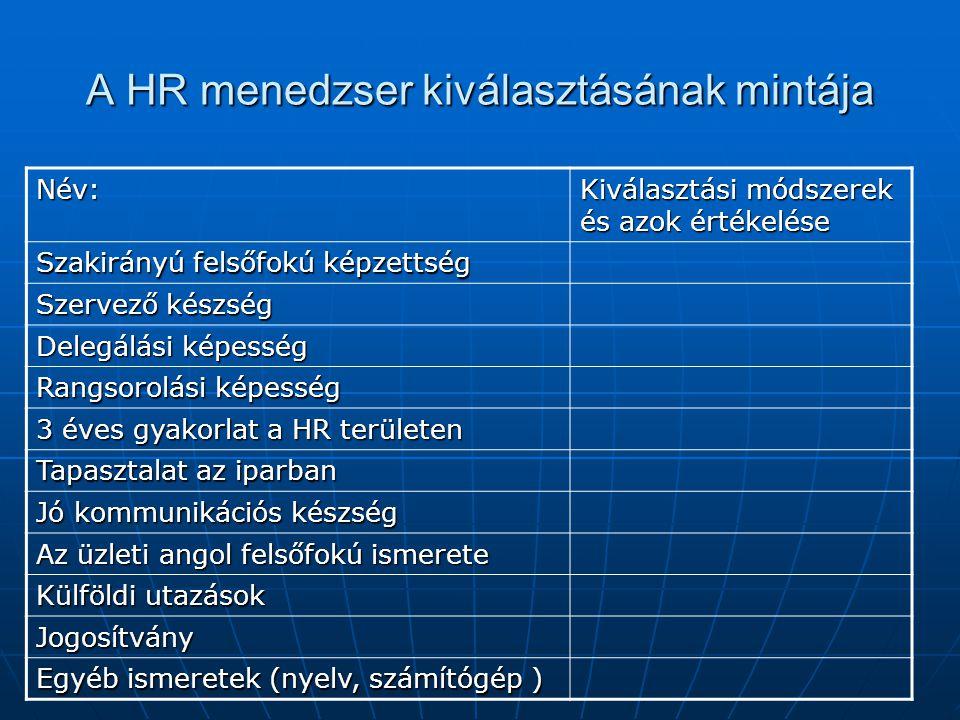 A HR menedzser kiválasztásának mintája Név: Kiválasztási módszerek és azok értékelése Szakirányú felsőfokú képzettség Szervező készség Delegálási képesség Rangsorolási képesség 3 éves gyakorlat a HR területen Tapasztalat az iparban Jó kommunikációs készség Az üzleti angol felsőfokú ismerete Külföldi utazások Jogosítvány Egyéb ismeretek (nyelv, számítógép )