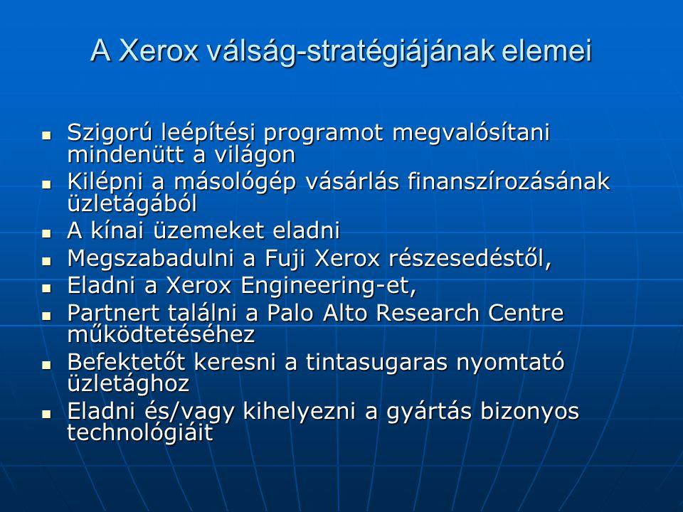 A Xerox válság-stratégiájának elemei Szigorú leépítési programot megvalósítani mindenütt a világon Szigorú leépítési programot megvalósítani mindenütt