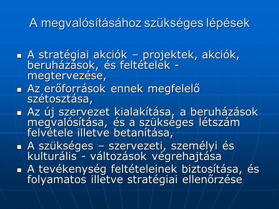 A megvalósításához szükséges lépések A stratégiai akciók – projektek, akciók, beruházások, és feltételek - megtervezése, A stratégiai akciók – projekt
