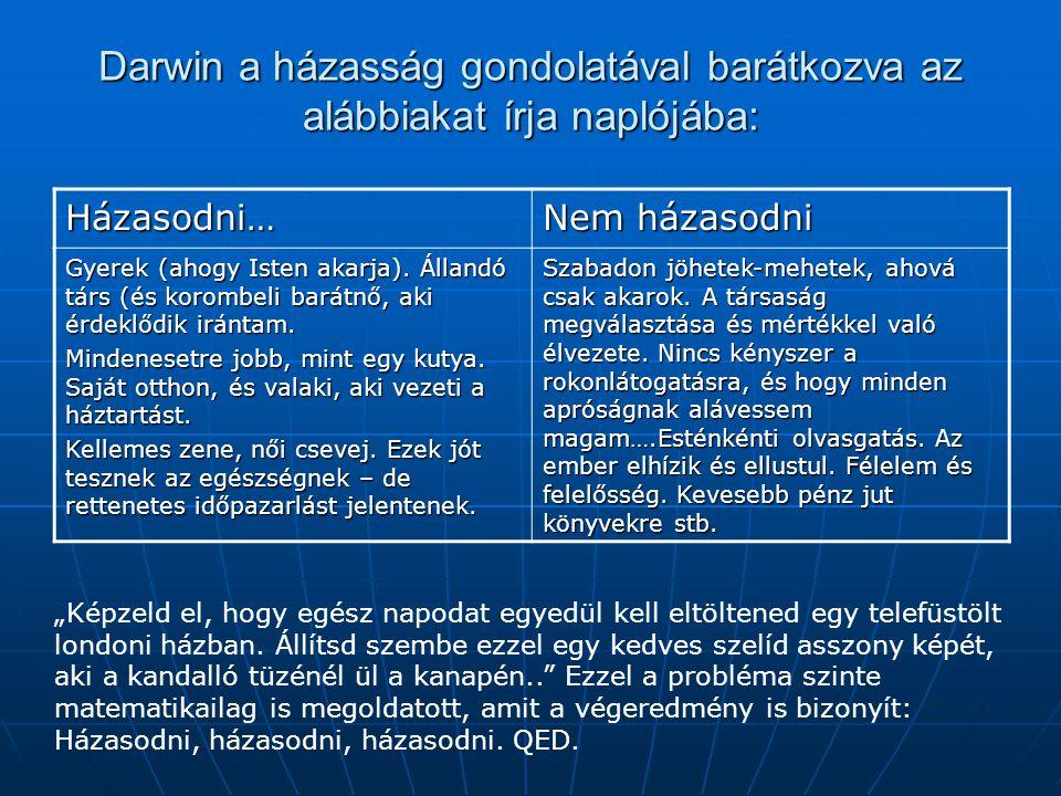 Darwin a házasság gondolatával barátkozva az alábbiakat írja naplójába: Házasodni… Nem házasodni Gyerek (ahogy Isten akarja). Állandó társ (és korombe