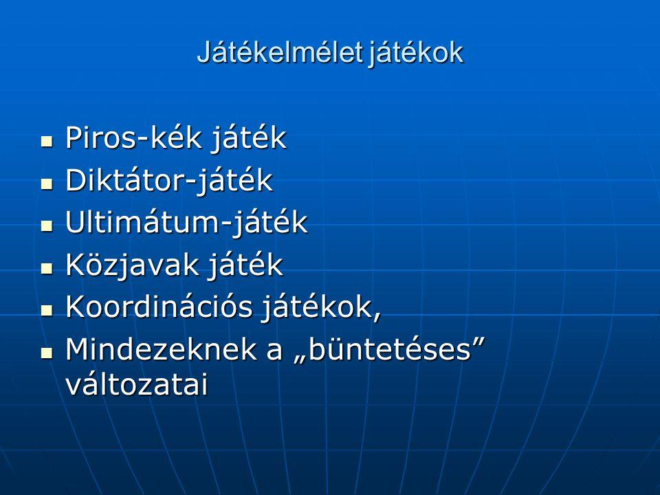 Játékelmélet játékok Piros-kék játék Piros-kék játék Diktátor-játék Diktátor-játék Ultimátum-játék Ultimátum-játék Közjavak játék Közjavak játék Koord