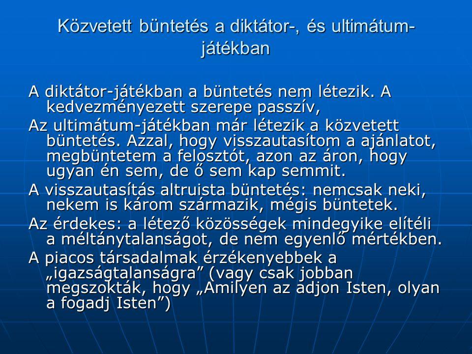Közvetett büntetés a diktátor-, és ultimátum- játékban A diktátor-játékban a büntetés nem létezik. A kedvezményezett szerepe passzív, Az ultimátum-ját