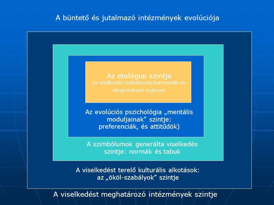 """A büntető és jutalmazó intézmények evolúciója A viselkedést terelő kulturális alkotások: az """"ököl-szabályok"""" szintje A szimbólumok generálta viselkedé"""