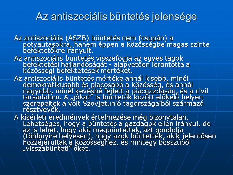 Az antiszociális büntetés jelensége Az antiszociális (ASZB) büntetés nem (csupán) a potyautasokra, hanem éppen a közösségbe magas szinte befektetőkre