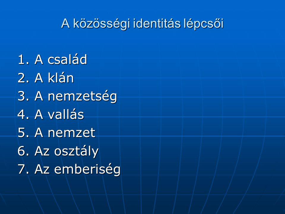 A közösségi identitás lépcsői 1. A család 2. A klán 3. A nemzetség 4. A vallás 5. A nemzet 6. Az osztály 7. Az emberiség