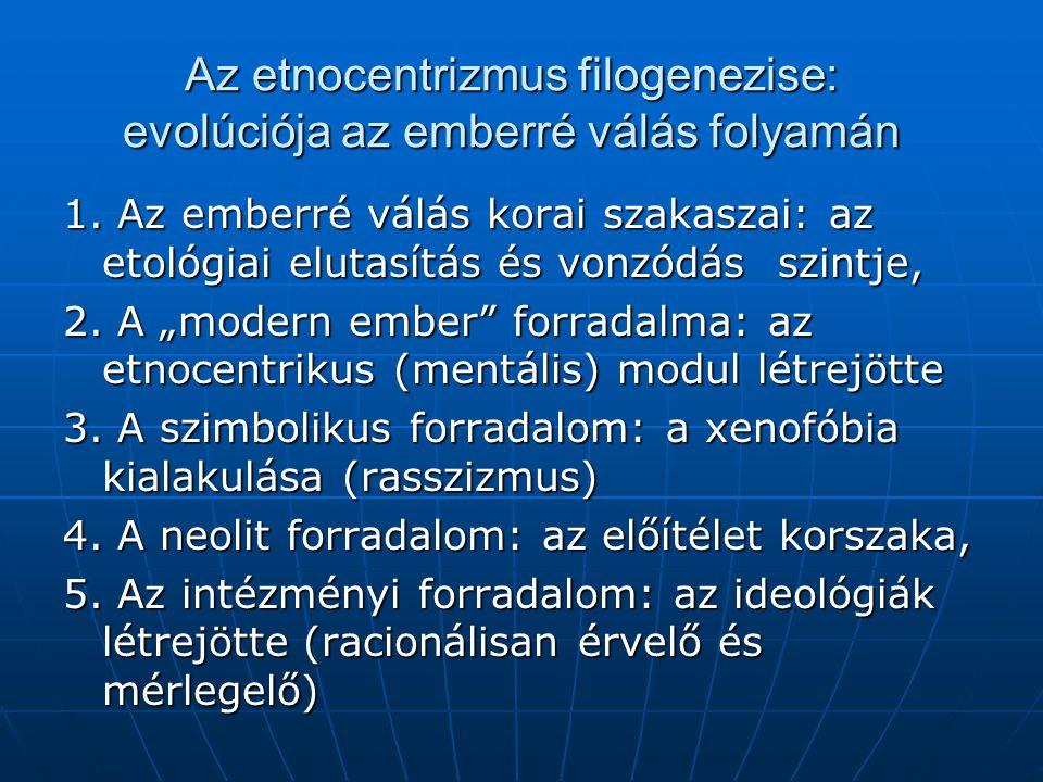 """Az ideológia szintje Az előítéletek szintje A xenofóbia szintje Az etnocentrikus """"modul szintje A humán etológia szintje Az etnocentrizmus Matrjoska modellje"""