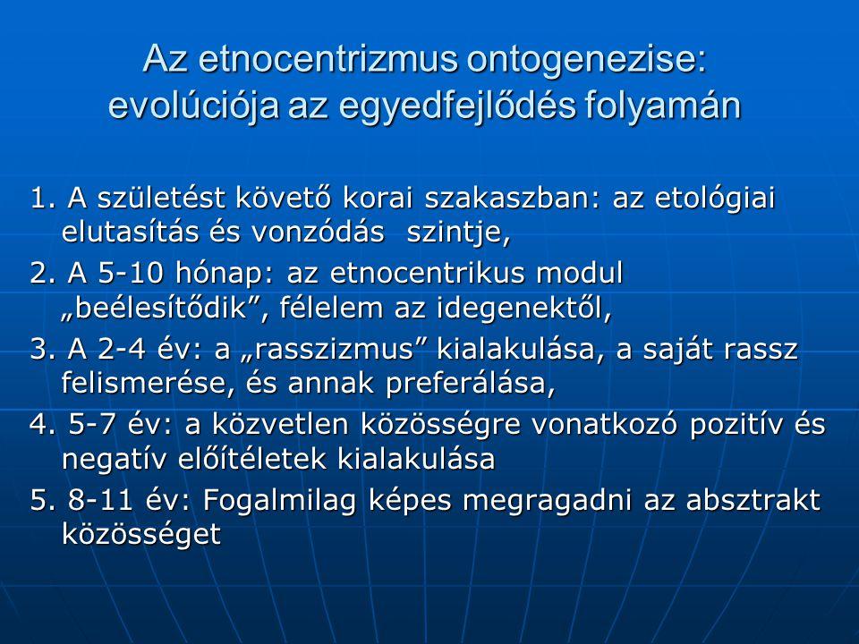 Az etnocentrizmus ontogenezise: evolúciója az egyedfejlődés folyamán 1. A születést követő korai szakaszban: az etológiai elutasítás és vonzódás szint