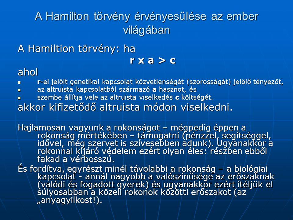 A Hamilton törvény érvényesülése az ember világában A Hamiltion törvény: ha r х a > c r х a > cahol r-el jelölt genetikai kapcsolat közvetlenségét (sz