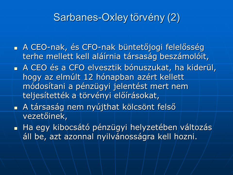 Sarbanes-Oxley törvény (2) A CEO-nak, és CFO-nak büntetőjogi felelősség terhe mellett kell aláírnia társaság beszámolóit, A CEO-nak, és CFO-nak büntetőjogi felelősség terhe mellett kell aláírnia társaság beszámolóit, A CEO és a CFO elvesztik bónuszukat, ha kiderül, hogy az elmúlt 12 hónapban azért kellett módosítani a pénzügyi jelentést mert nem teljesítették a törvényi előírásokat, A CEO és a CFO elvesztik bónuszukat, ha kiderül, hogy az elmúlt 12 hónapban azért kellett módosítani a pénzügyi jelentést mert nem teljesítették a törvényi előírásokat, A társaság nem nyújthat kölcsönt felső vezetőinek, A társaság nem nyújthat kölcsönt felső vezetőinek, Ha egy kibocsátó pénzügyi helyzetében változás áll be, azt azonnal nyilvánosságra kell hozni.