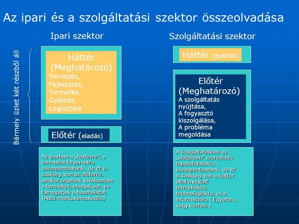 A Porter-féle értéklánc kibővített szolgáltatási változata Elsődlegestevékenységek Támogatótevékenységek Háttér ellátás Háttér átalakítások Marketing Előtér eladás Szolgáltatások Előtér kiszolgálás Kisegítő/kiszolgáló tevékenységek Fejlesztés és korszerűsítés Vezetés, szervezés, ellenőrzés Stratégai irányítás Hozzáadott érték A szolgáltatási értéklánc az előtér tevékenységeinek sokrétűsége és a fogyasztói elégedettséget meghatározó jellege miatt nagyon összetett, és számtalan apró, de a fogyasztó megítélését befolyásoló elemi aktivitásból tevődik össze.