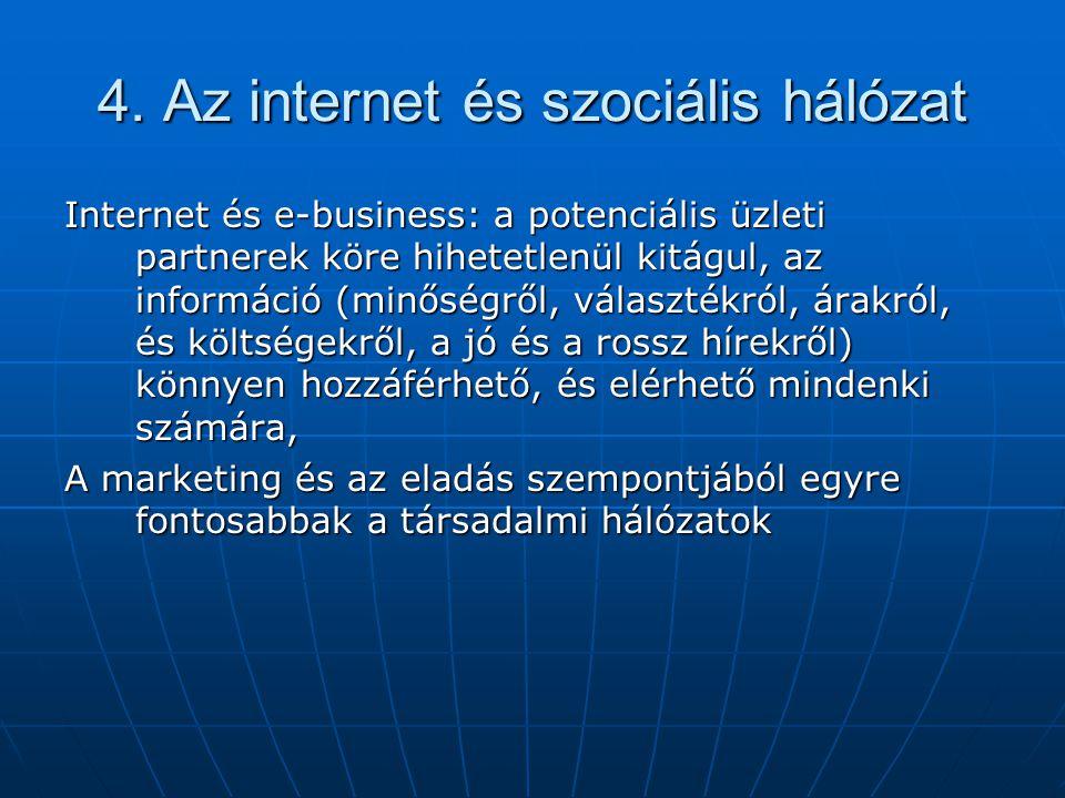 4. Az internet és szociális hálózat Internet és e-business: a potenciális üzleti partnerek köre hihetetlenül kitágul, az információ (minőségről, válas