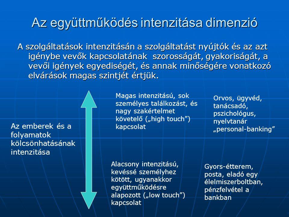 """A szolgáltatás-intenzitás mátrix A szolgáltatás-intenzitás mátrix a két dimenzió (a """"termék és a """"kölcsönhatás-intenzitás ) egyesítéséből adódik."""