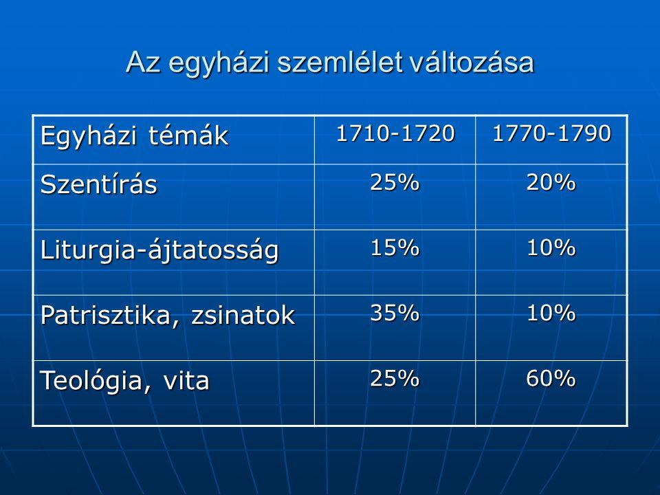Az egyházi szemlélet változása Egyházi témák 1710-17201770-1790 Szentírás25%20% Liturgia-ájtatosság15%10% Patrisztika, zsinatok 35%10% Teológia, vita