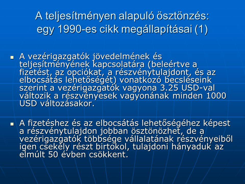 A teljesítményen alapuló ösztönzés: egy 1990-es cikk megállapításai (1) A vezérigazgatók jövedelmének és teljesítményének kapcsolatára (beleértve a fizetést, az opciókat, a részvénytulajdont, és az elbocsátás lehetőségét) vonatkozó becsléseink szerint a vezérigazgatók vagyona 3.25 USD-val változik a részvényesek vagyonának minden 1000 USD változásakor.