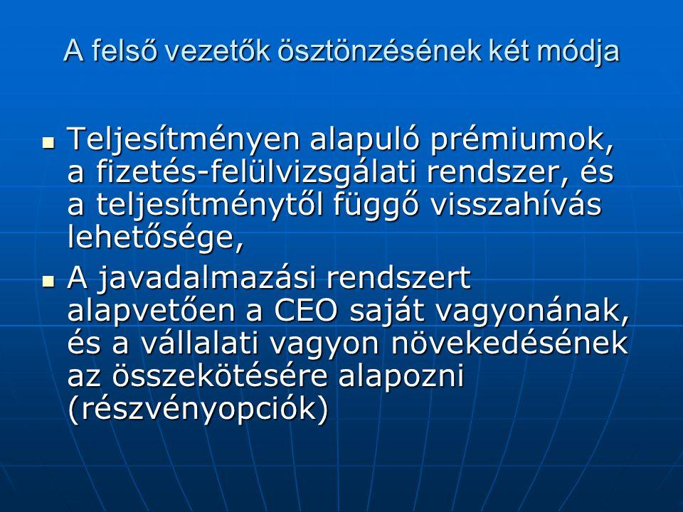 A felső vezetők ösztönzésének két módja Teljesítményen alapuló prémiumok, a fizetés-felülvizsgálati rendszer, és a teljesítménytől függő visszahívás lehetősége, Teljesítményen alapuló prémiumok, a fizetés-felülvizsgálati rendszer, és a teljesítménytől függő visszahívás lehetősége, A javadalmazási rendszert alapvetően a CEO saját vagyonának, és a vállalati vagyon növekedésének az összekötésére alapozni (részvényopciók) A javadalmazási rendszert alapvetően a CEO saját vagyonának, és a vállalati vagyon növekedésének az összekötésére alapozni (részvényopciók)