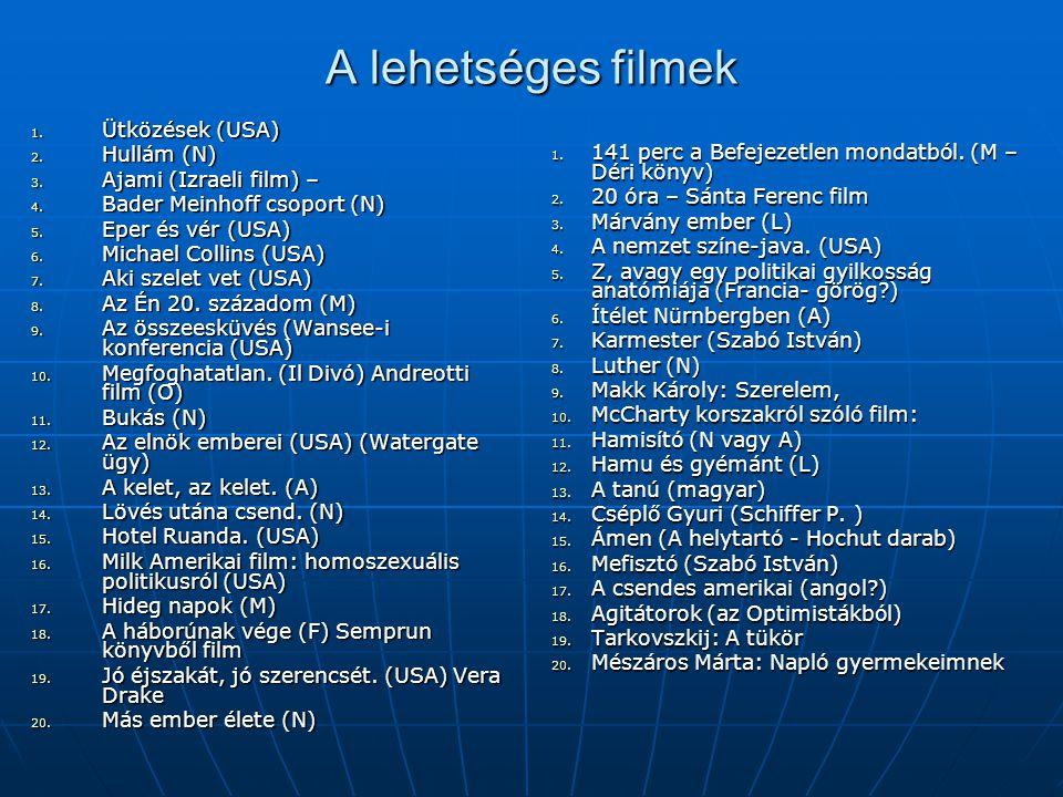 A lehetséges filmek 1. Ütközések (USA) 2. Hullám (N) 3. Ajami (Izraeli film) – 4. Bader Meinhoff csoport (N) 5. Eper és vér (USA) 6. Michael Collins (